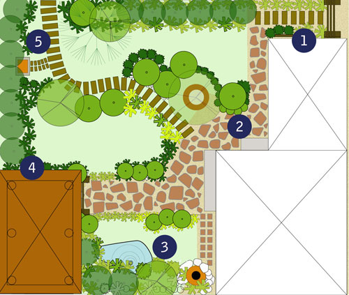 Garden Design And Planning Design Home And Garden Design Software Home And Landscaping Design