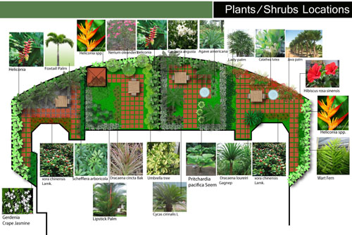 Tropical garden designs and garden plans thai garden design for Villa landscape plan